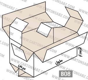 B08-carton-box-design –  کارتن سبز تولید کننده انواع کارتن جعبه ورق کارتن سینگل فیس