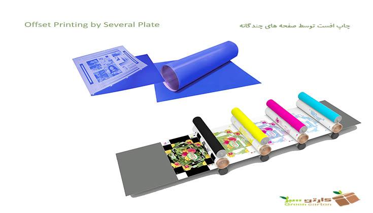 چاپ افست توسط صفحه های چندگانه