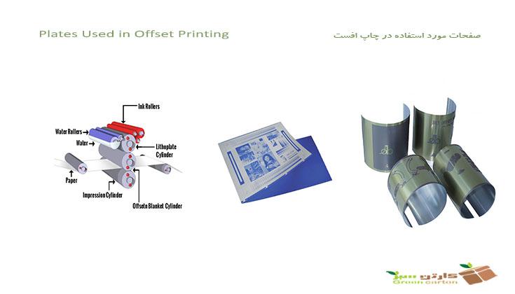 صفحات مورد استفاده در چاپ افست